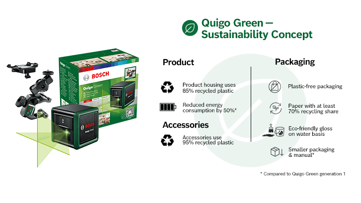 """""""Quigo Green"""""""