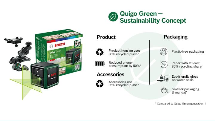 Quigo green